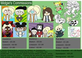 Commission Info (2018)