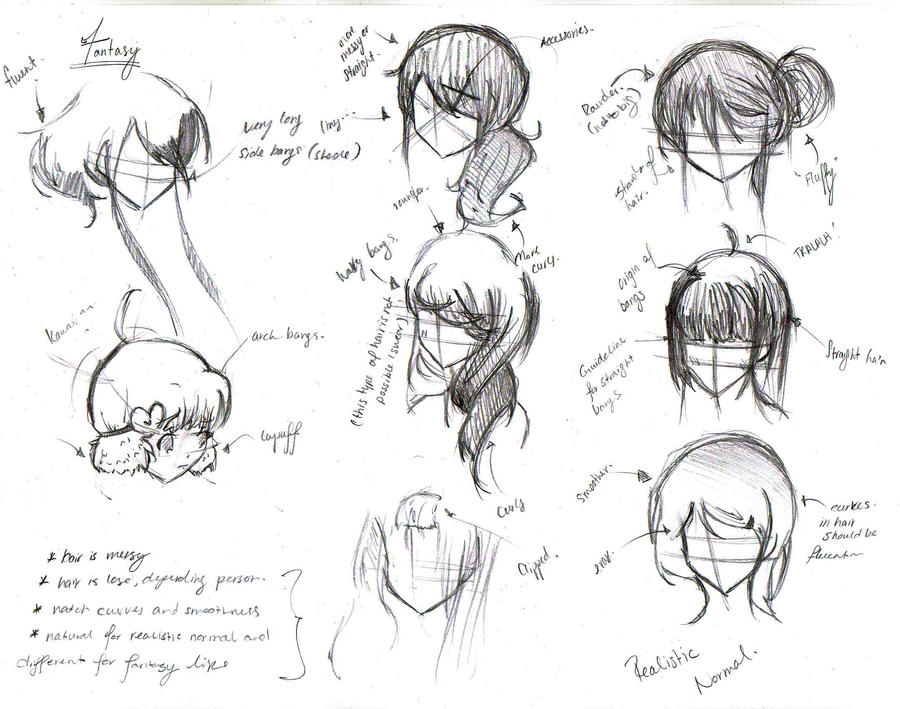 Anime Hairstyles By Kacaramellove On DeviantArt