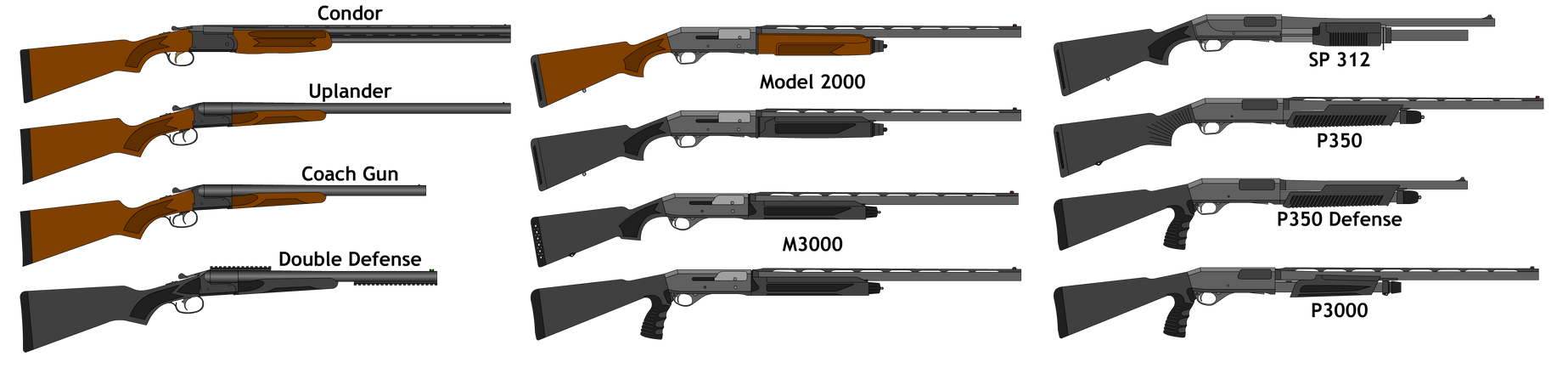 Some Stoeger shotguns