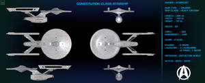 Constitution Class (Late) - Orthographic