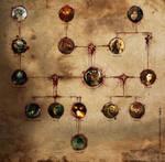 Lokis Bloodline by warofragnarok