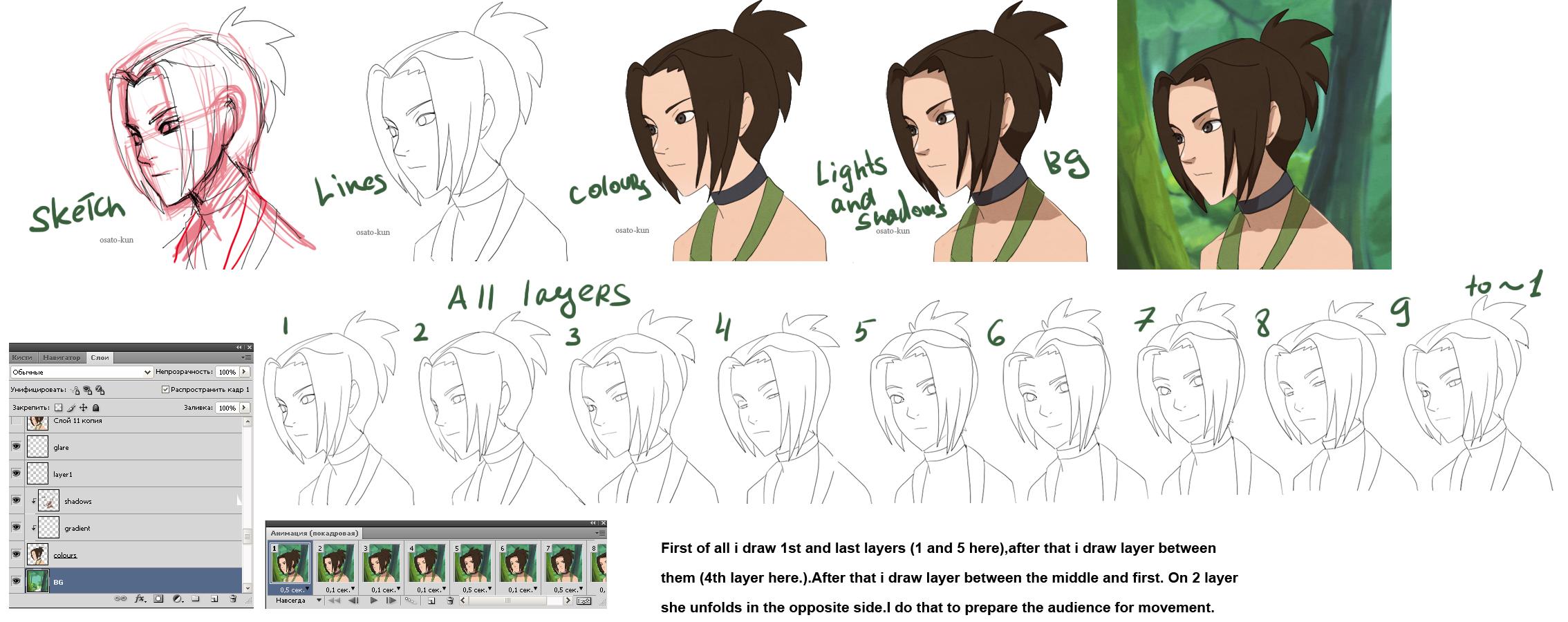 Animation Gif Icon Process By Osatokun