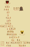 Kings on the Iron Throne Family Tree by sentienttree