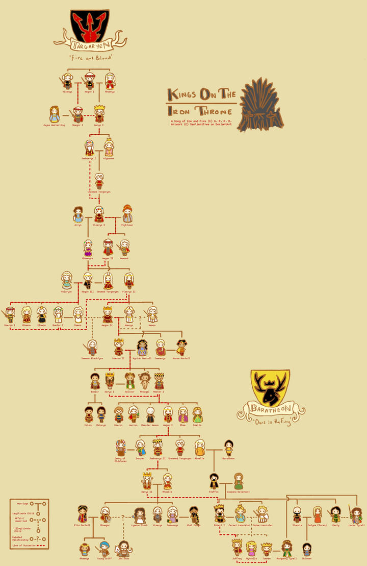 Kings on the Iron Throne Family Tree by sentienttree on DeviantArt on true detective family tree, sofia the first family tree, vikings family tree, a game of thrones: genesis, a game of thrones collectible card game, bates motel family tree, guardians of the galaxy family tree, a game of thrones, wizards of waverly place family tree, once upon a time family tree, a storm of swords, modern family family tree, a clash of kings, the amazing world of gumball family tree, wolfblood family tree, dexter family tree, orphan black family tree, sopranos family tree, themes in a song of ice and fire, a feast for crows, tyrion lannister family tree, a song of ice and fire, lost family tree, works based on a song of ice and fire, the simpsons family tree, that's so raven family tree, mom family tree, legends family tree, hemlock grove family tree,