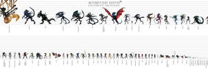 Xenomorph Size Chart - Expanded Universe