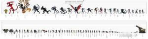 Xenomorph Size Chart - Expanded Universe