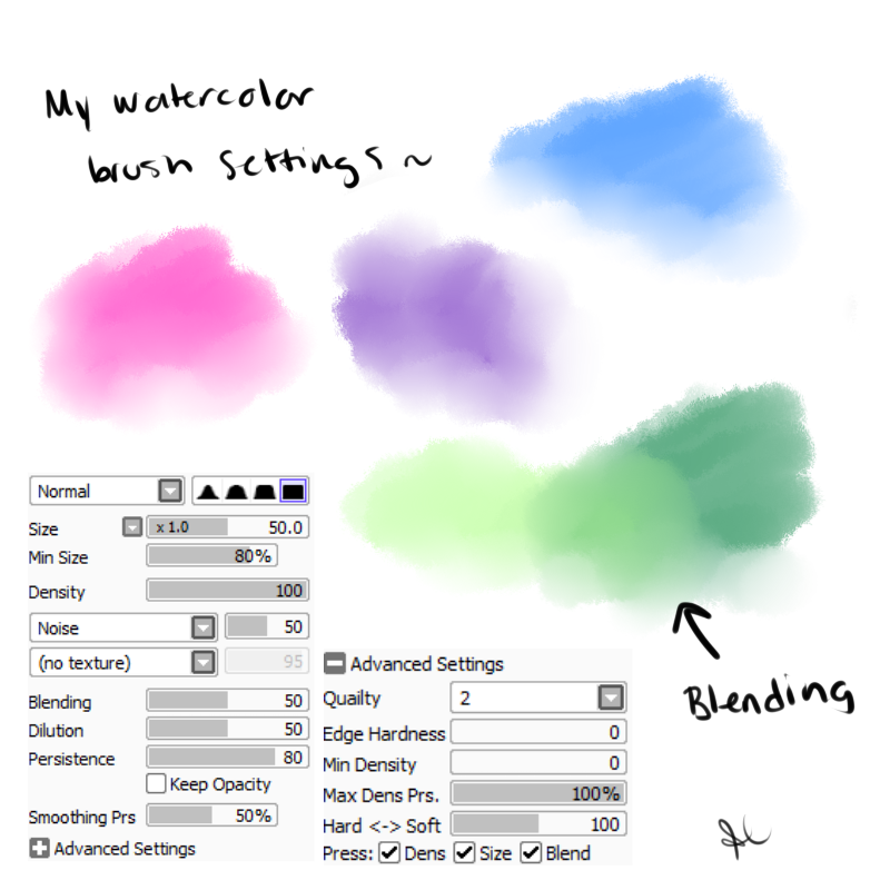 Clip Studio Paint Gas Brushes