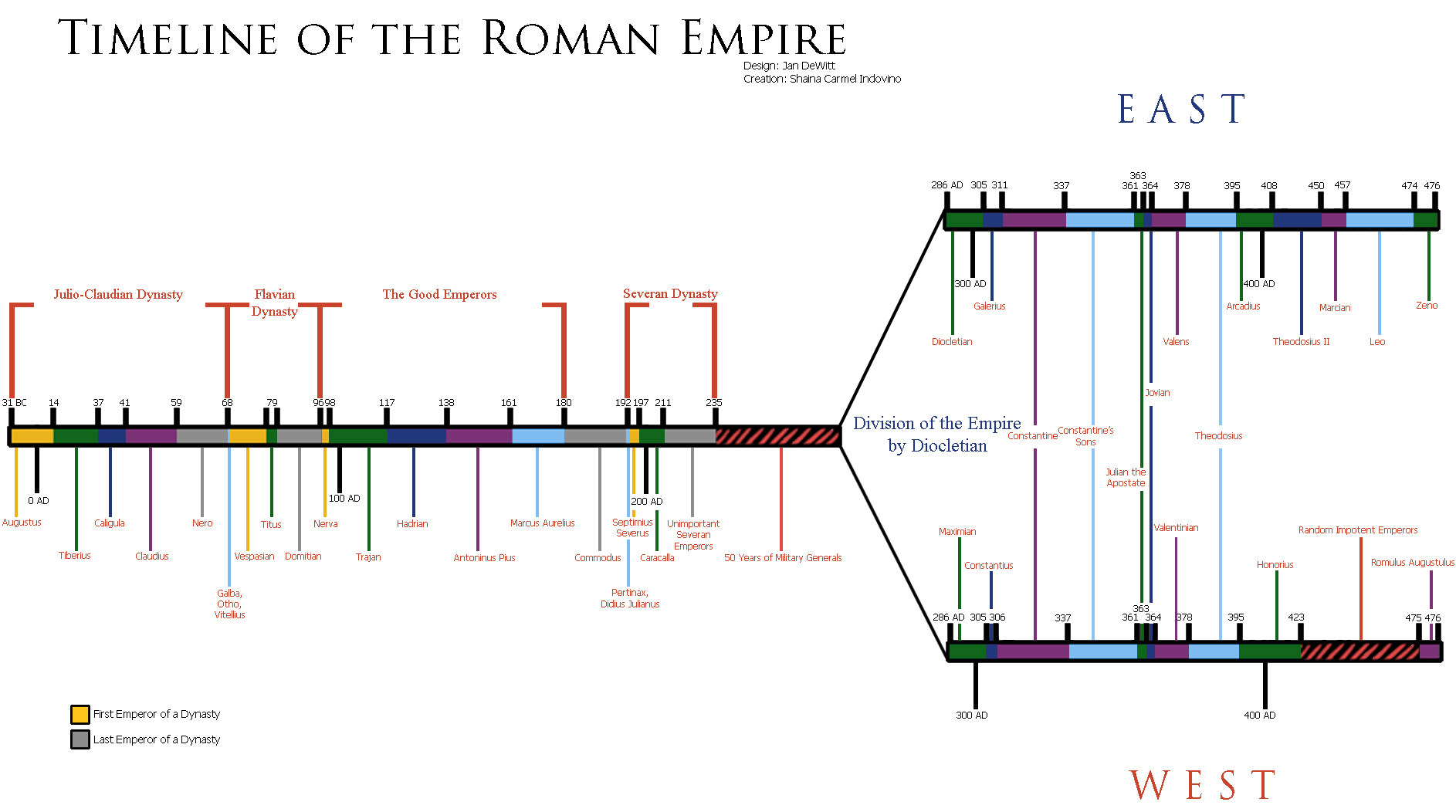 rome noah begat 3 sons timeline of the r empire by ryukonotsuki
