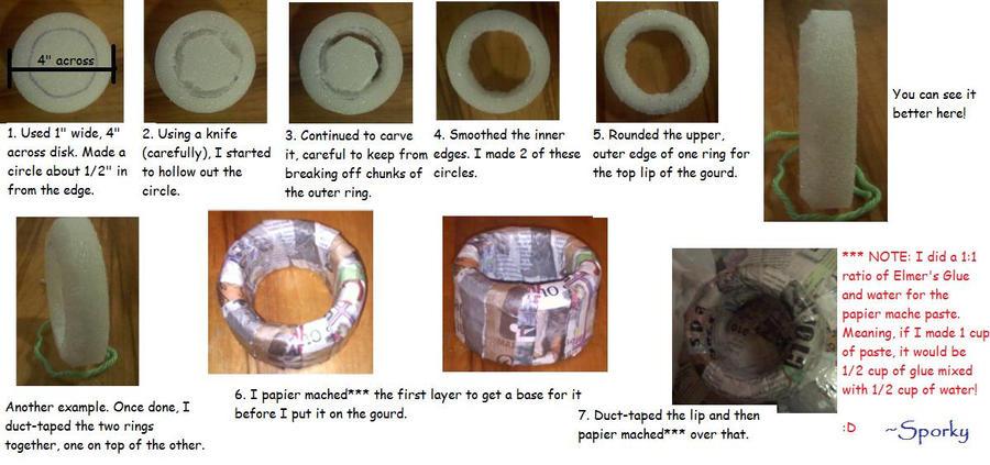 Gaara's Gourd - Lip Tutorial by sporkqweenfaery
