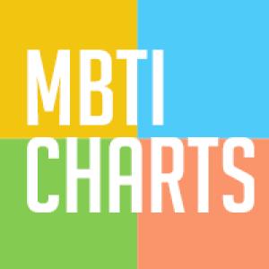 MBTI-Charts's Profile Picture