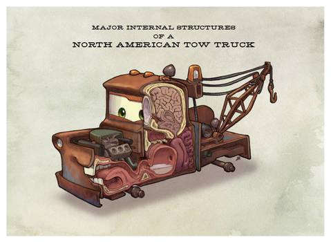 Tow Truck Anatomy