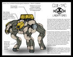 Combat Quadruped Platform (Anti-Pony Warfare) by Great-5