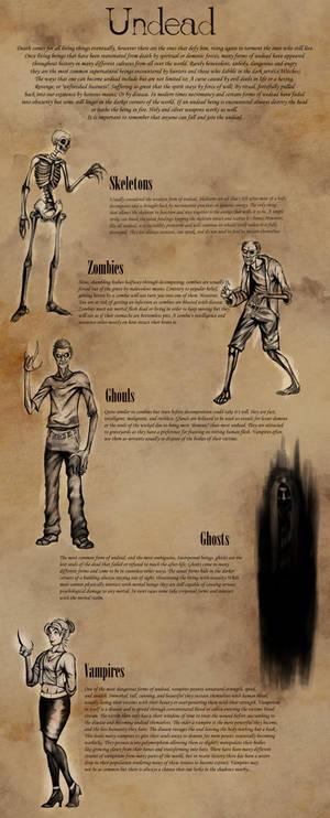 Occultatum Bestiary: Undead