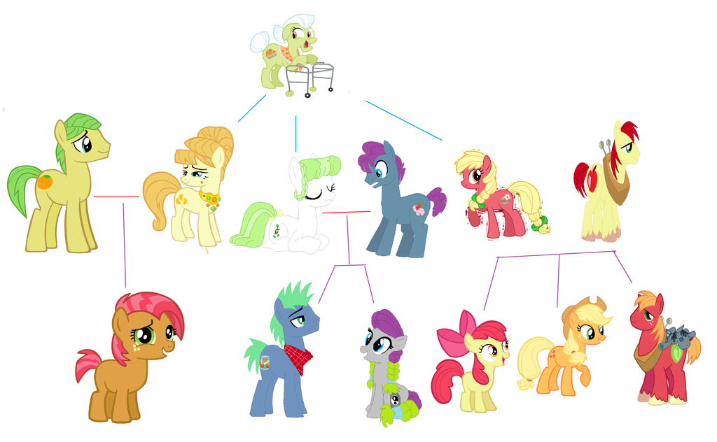 Apple Family My Little Pony Apple F...