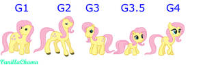 Oh, how times have changed - Fluttershy
