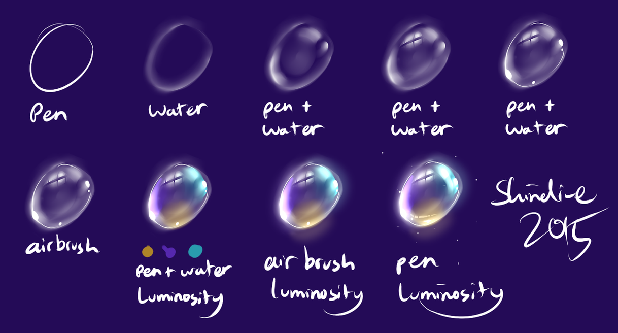 Is It Okay To Add Water To Paint