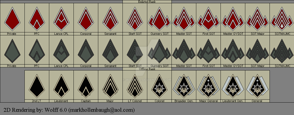BSG CMC Rank pins by Wolff60 on DeviantArt
