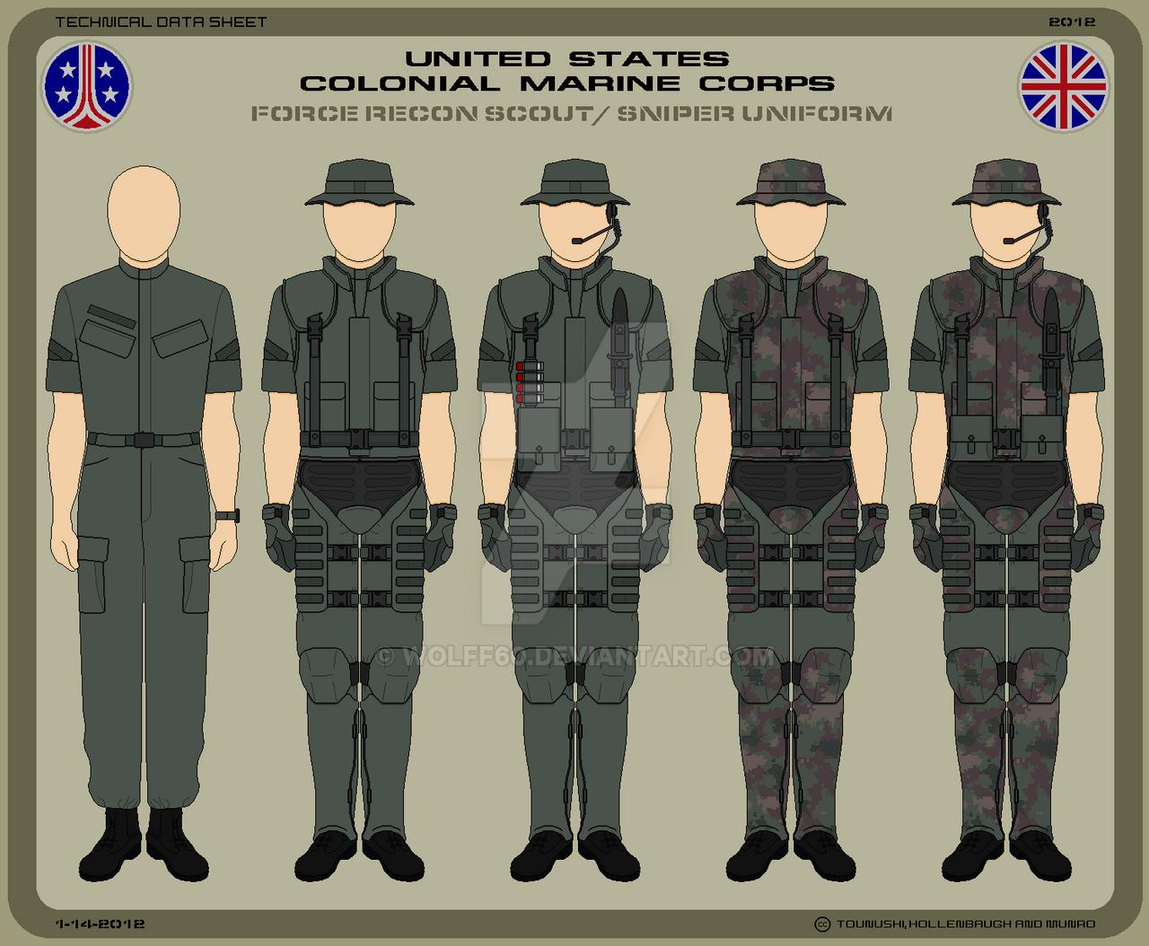 Marine Corps Clothing Store Camp Lejeune