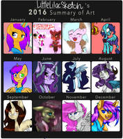 2016 Art Summary Meme by namichee