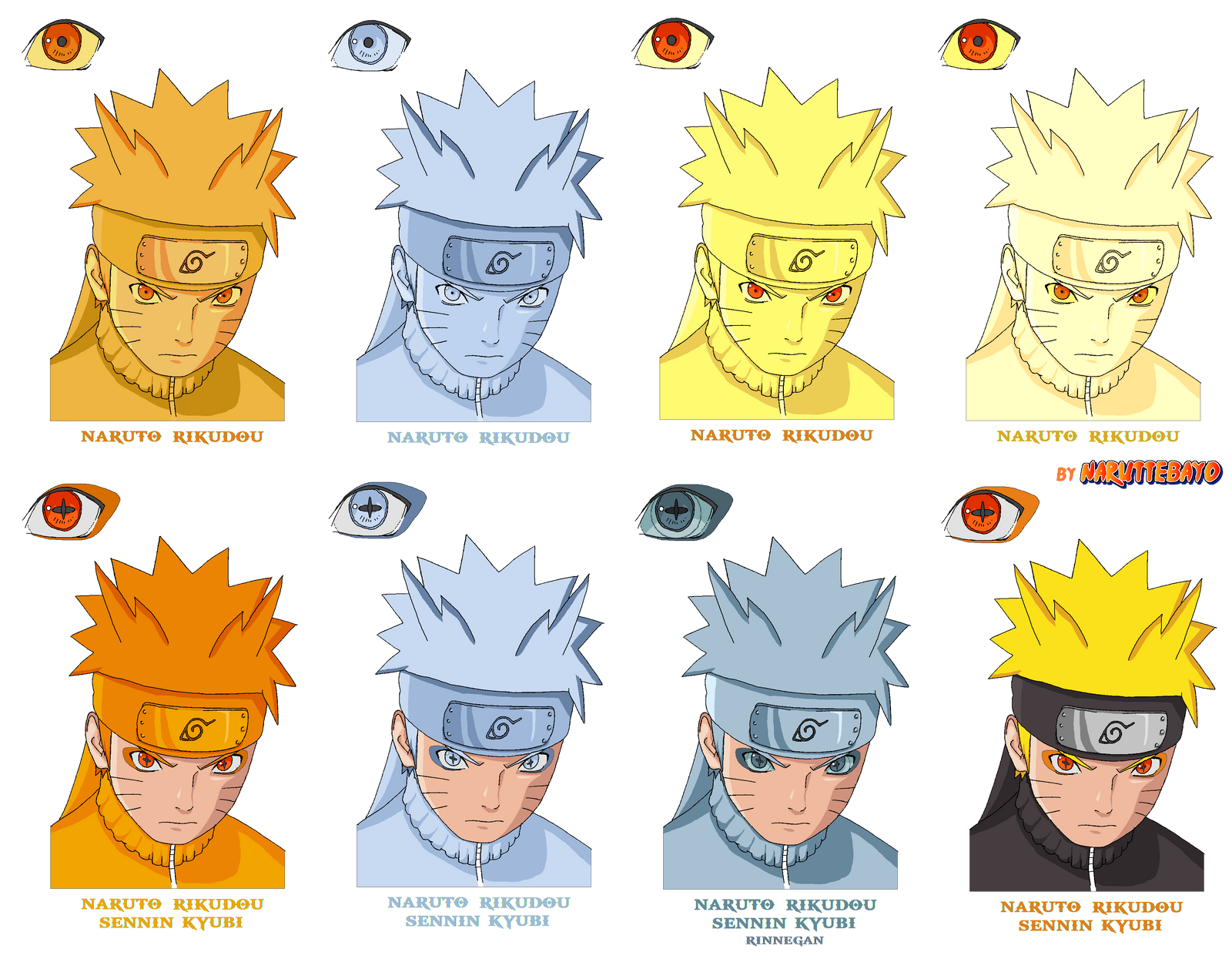 naruto rikudou mode - new colo by Naruttebayo67