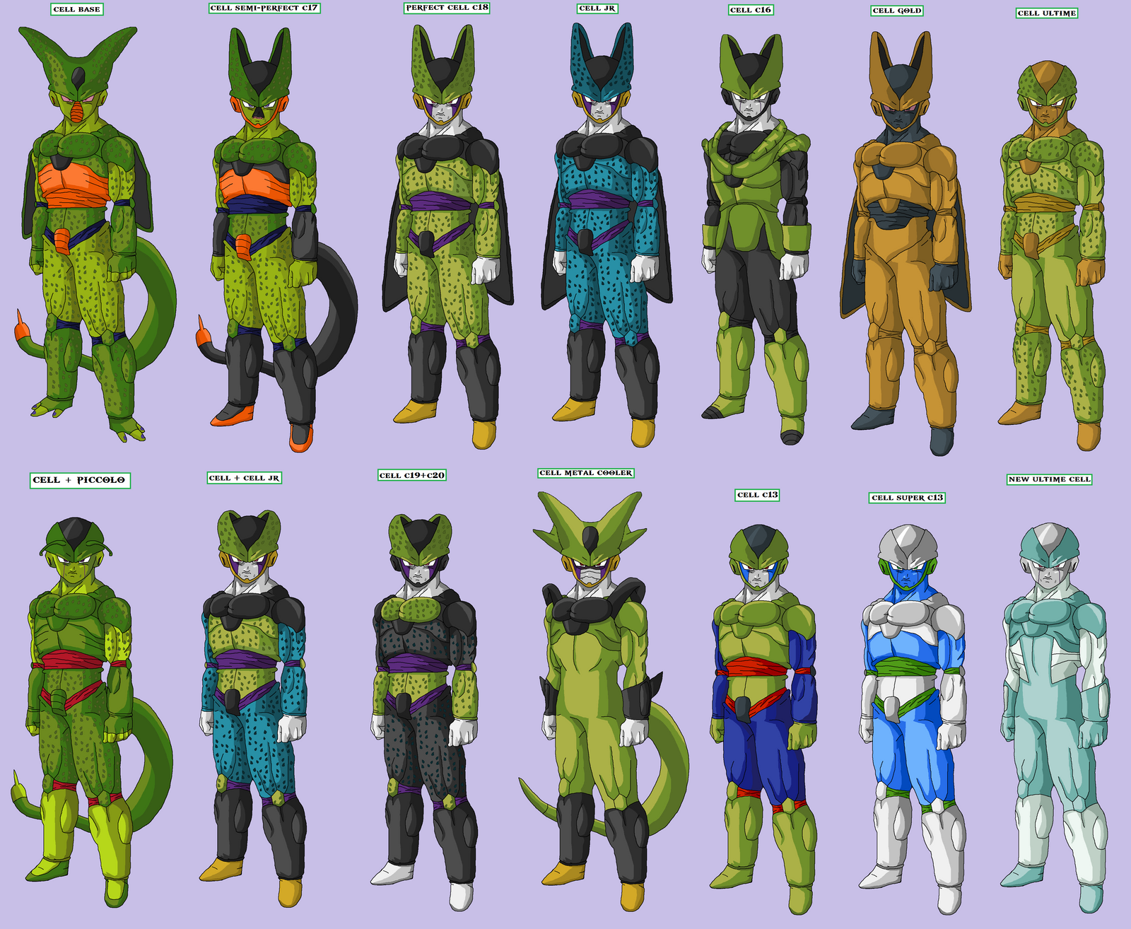DBZ Cell All Forms - Bing images