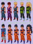 gohan all form v1 by Naruttebayo67