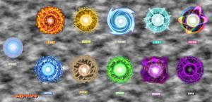 elemental rasengan energie ball