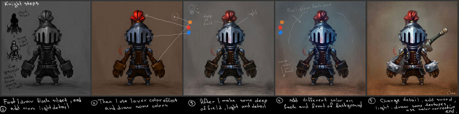 Knight Tutorial by Sephiroth-Art