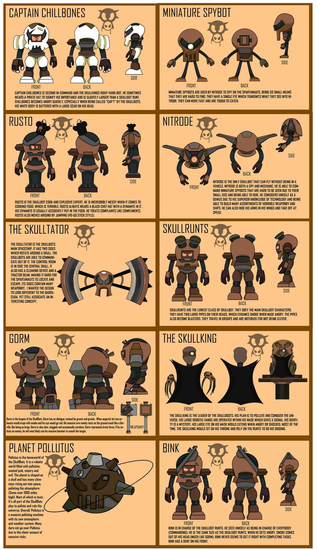 Comic Character Board - Skullbots by Adam-Clowery