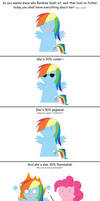 Rainbow Dash Facts