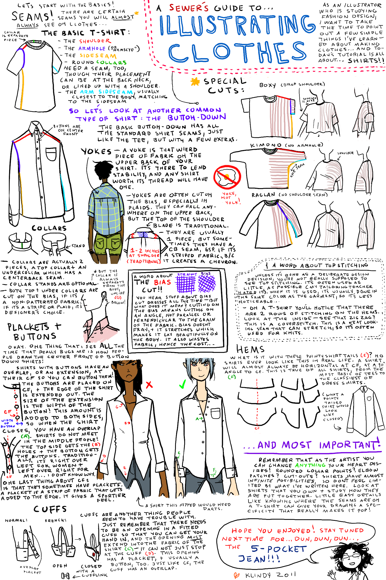 Illustrating Clothes: Shirts by klindicative