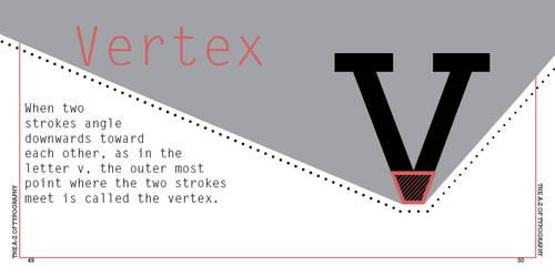 v is for vertex