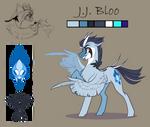 JJ Bloo :ref