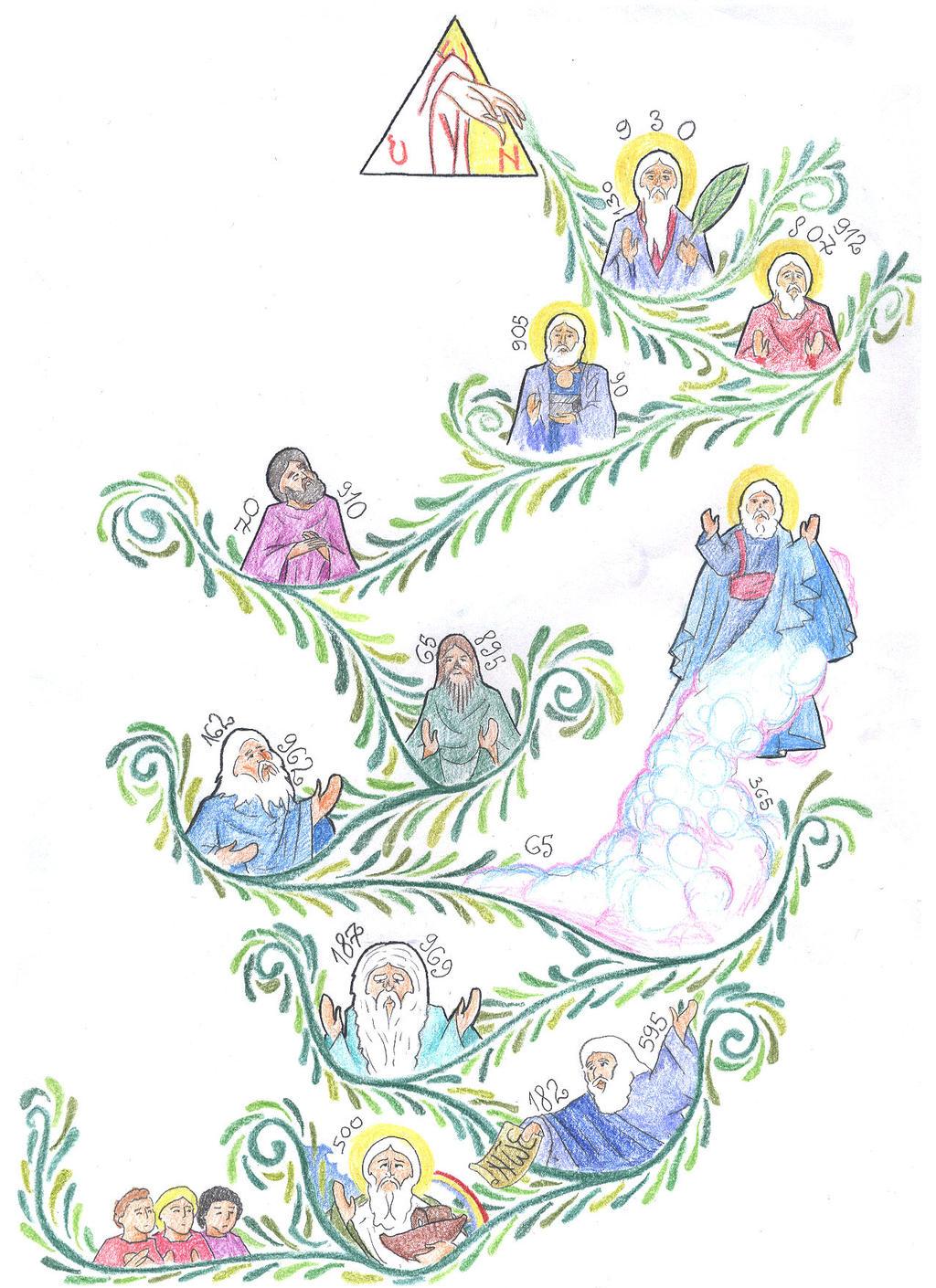 Genesis 5 (From Adam to Noah's Children) by Parastos