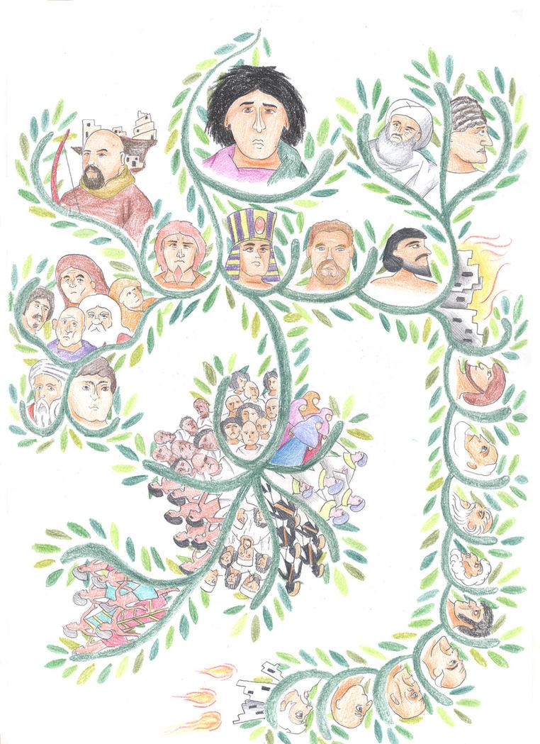 Genesis 10:6-20 (Genealogy of Ham) by Parastos