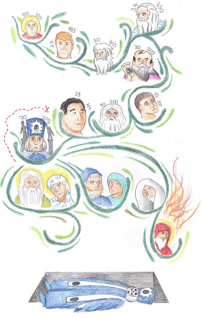 Genesis 11:10-31 (Shem's Descendants) by Parastos