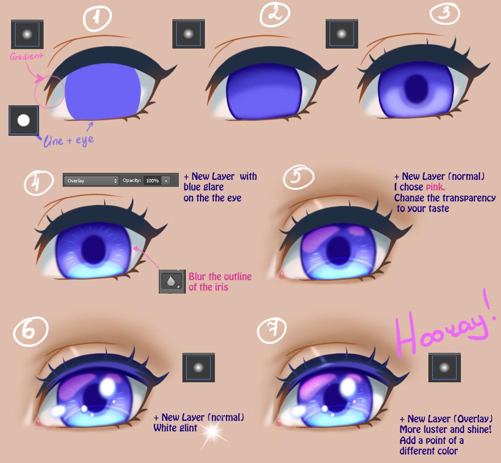 Drawing eyes
