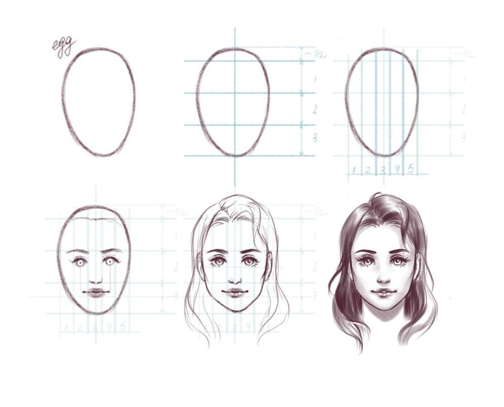 Tutorial face 1 by Prywinko