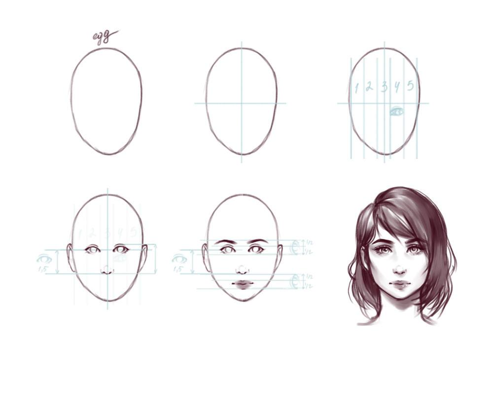 Tutorial face 2 by Prywinko