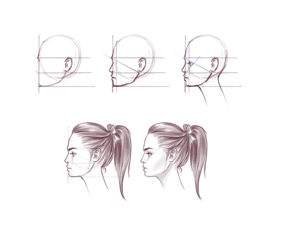 Tutorial face 5 by Prywinko