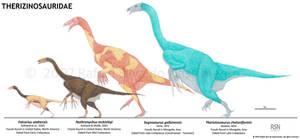 Therizinosauridae by RSNascimento