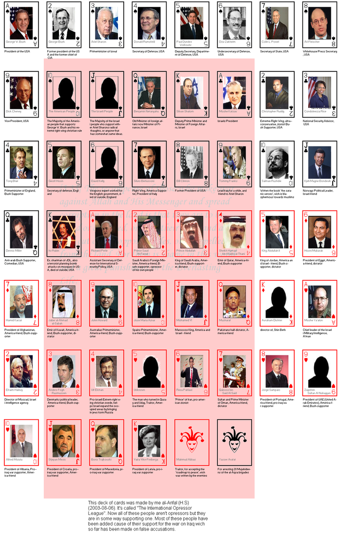 Most Wanted Politicians by al-Anfal