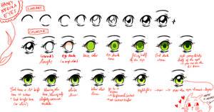 eye tutorial :D SAI