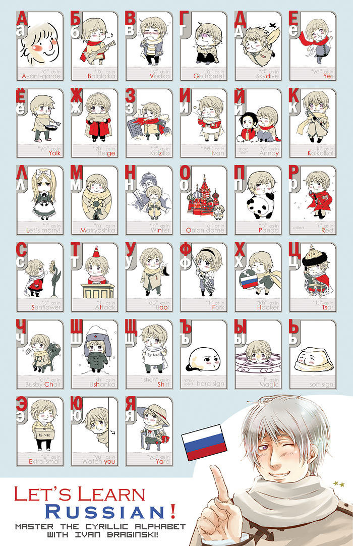 APH: Let's Learn Russian by kagami222