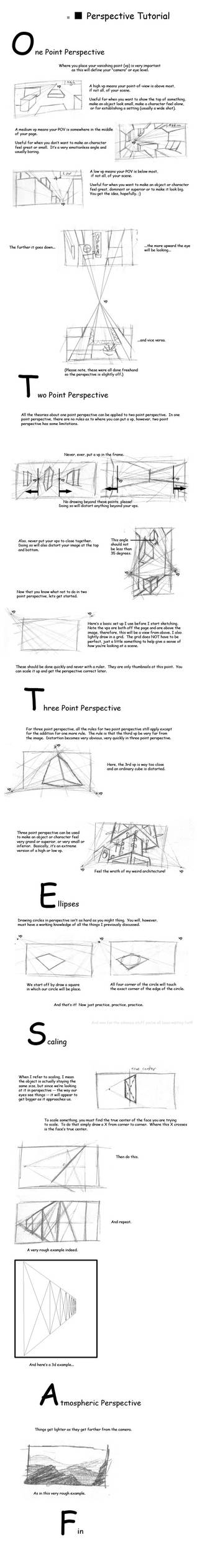 Perspective Tutorial