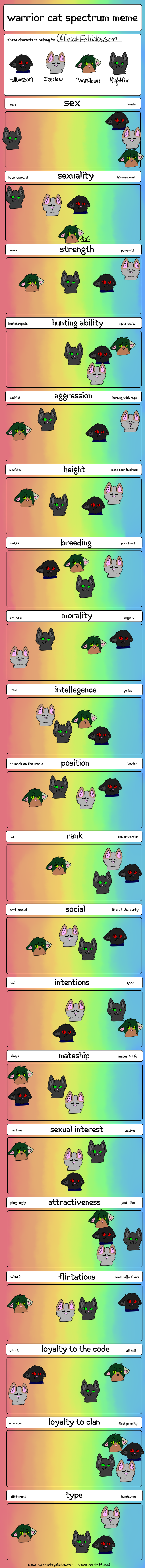 Warriors Spectrum Meme by Official-Fallblossom