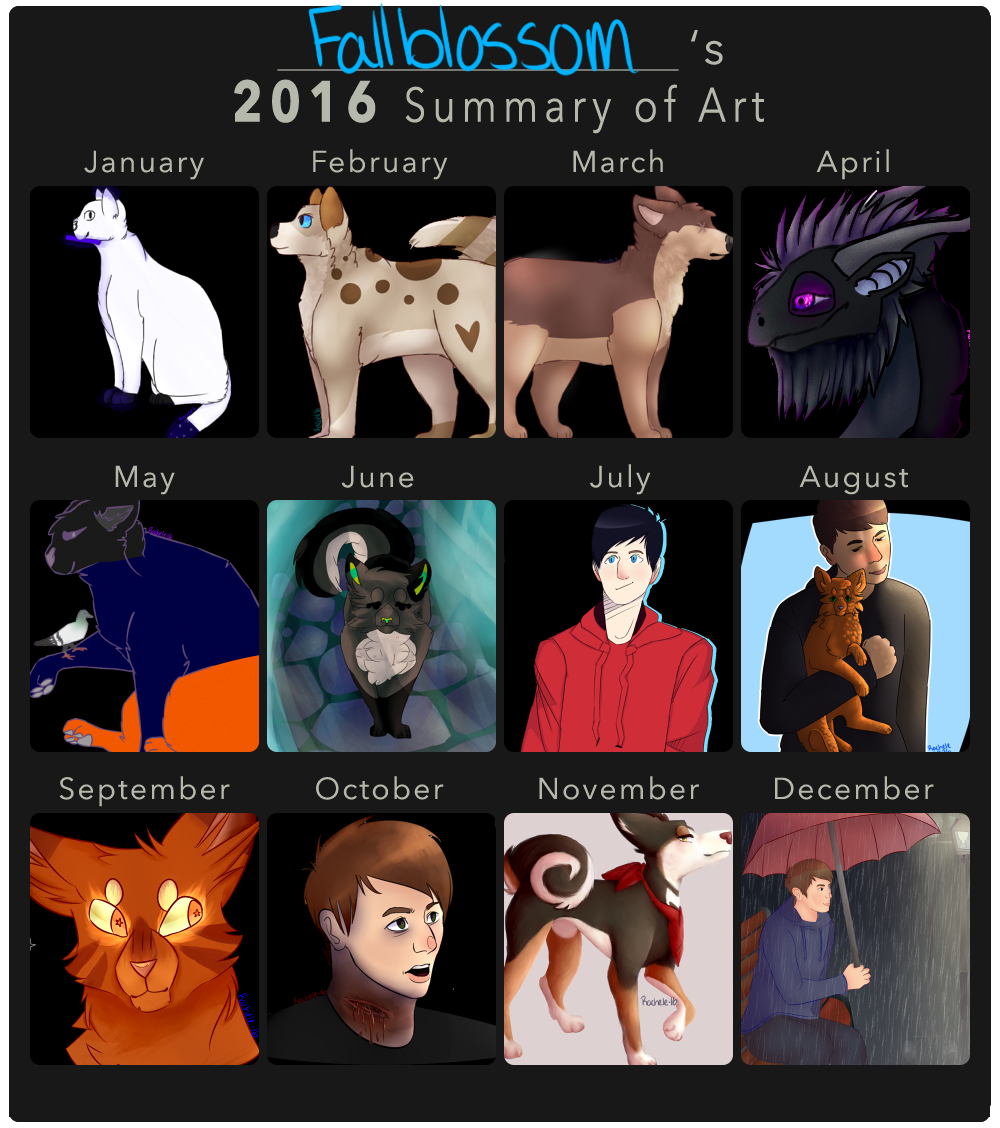 2016 Summary of Art by Official-Fallblossom