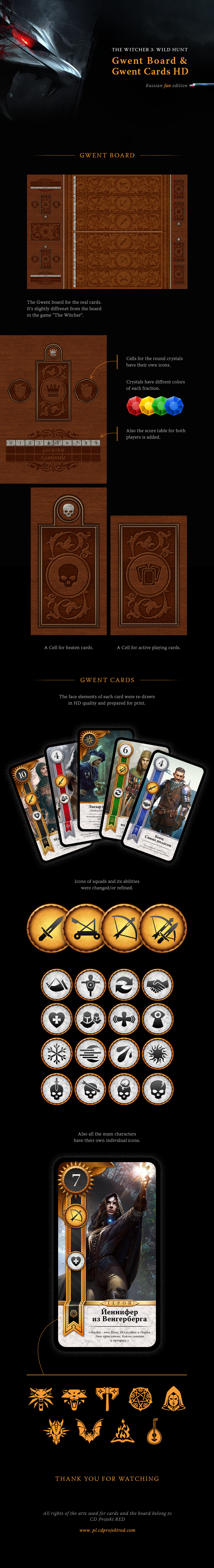 Witcher Gwent by Andy811