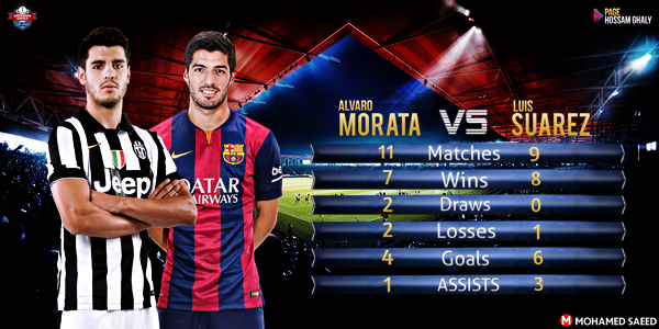Suarez vs Morata by MDesign999 on DeviantArt