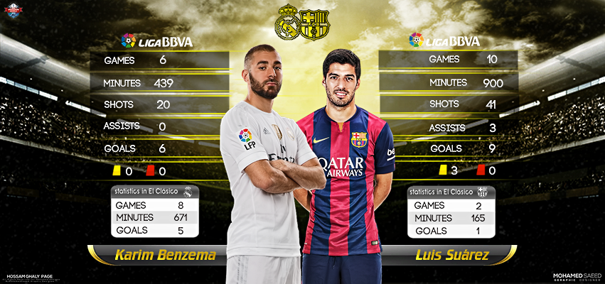 Karim Benzema VS Luis Suarez by MDesign999 on DeviantArt